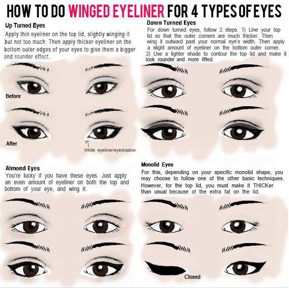 liquid-eyeliner-tip-4 types of eyes